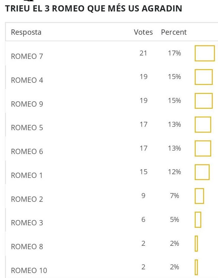 Romeo3-page-001